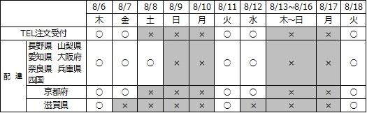 2020年お盆期間配達予定画像.jpg